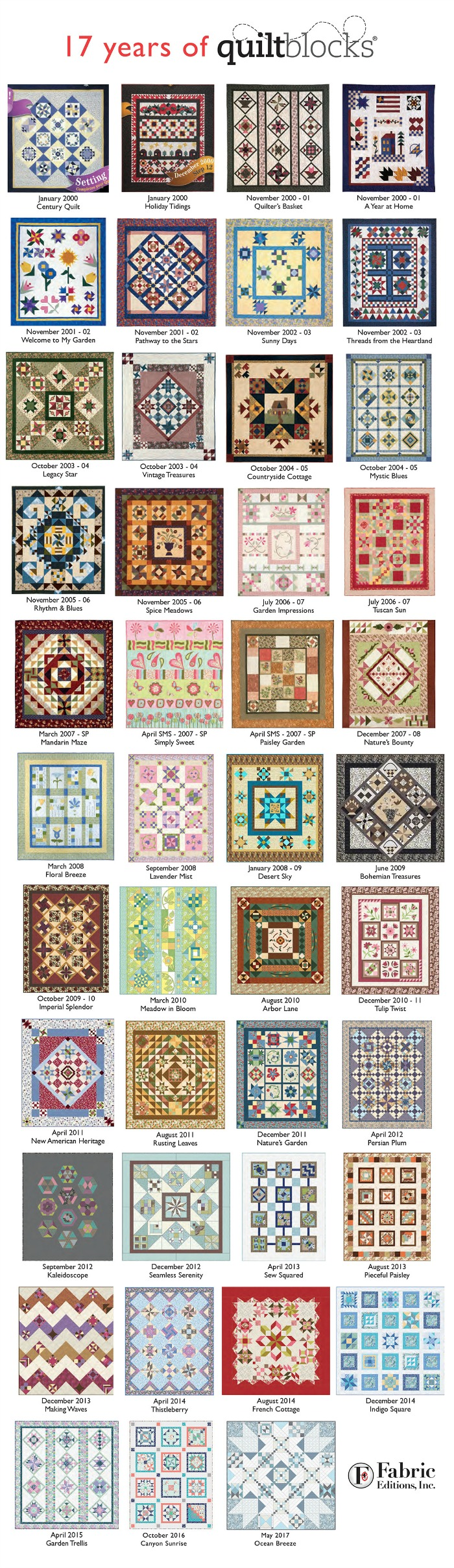 Times Are Changing And So Is Quilt Blocks! - Fabric ...
