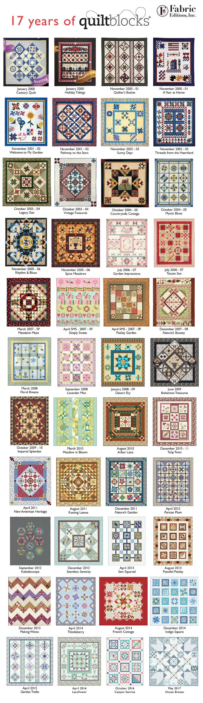 Times Are Changing And So Is Quilt Blocks Fabric